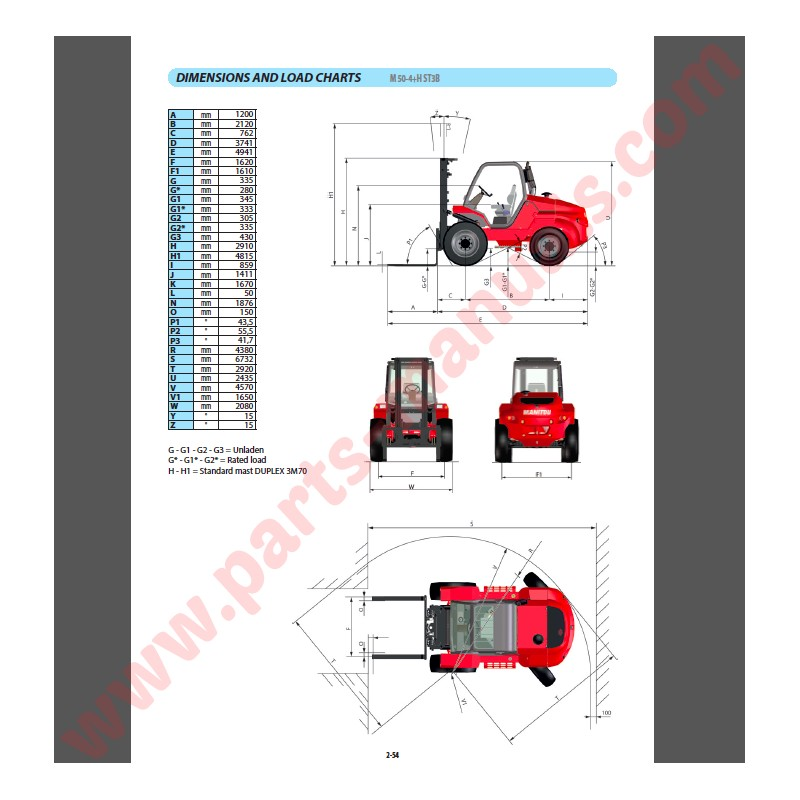 Operator Manual for manitou crane